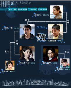 TBS 画面